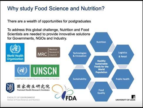 營養學與食品科學01
